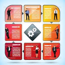 Mutuelle entreprise : différents avantages par catégorie