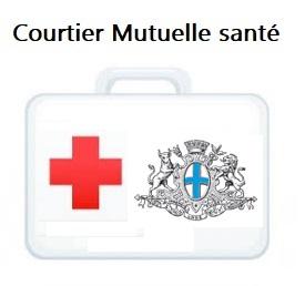 Meilleures mutuelles santé à Marseille