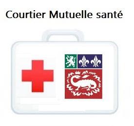 Meilleures mutuelles santé au Havre