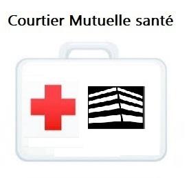 Meilleures mutuelles santé à Nanterre