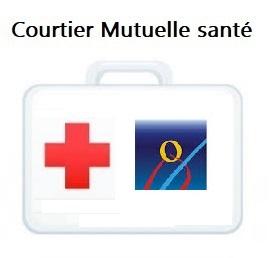 Meilleures mutuelles santé à Orléans