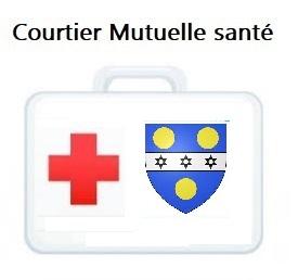Meilleures mutuelles santé à Cherbourg