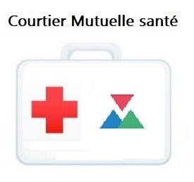Meilleures mutuelles santé à Mérignac