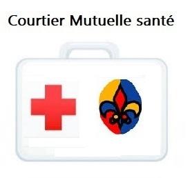 Meilleures mutuelles santé à Bourges