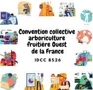 Mutuelle entreprise – Convention collective arboriculture fruitière Ouest de la France – IDCC 8526